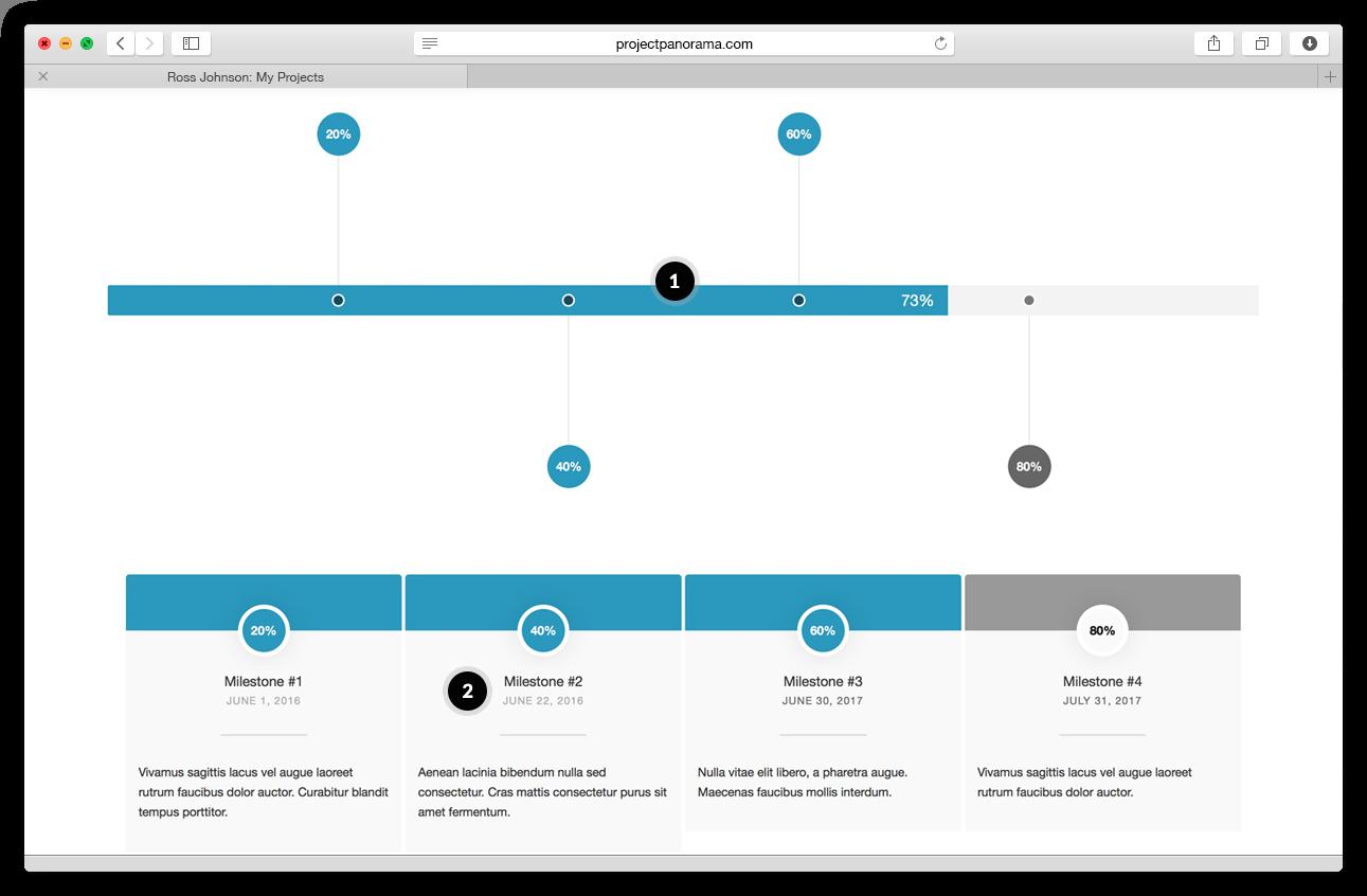 WordPress Project Milestones